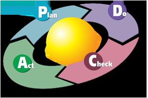 Виды циклов Паскаля