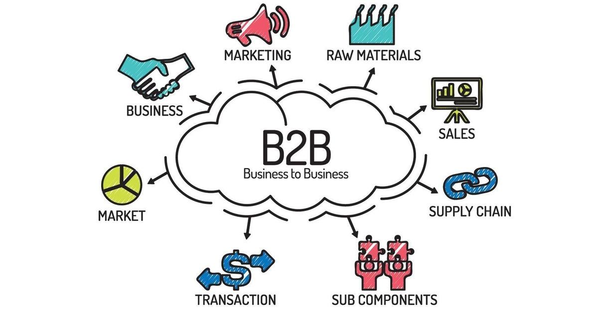 Бизнес-модели в электронной коммерции