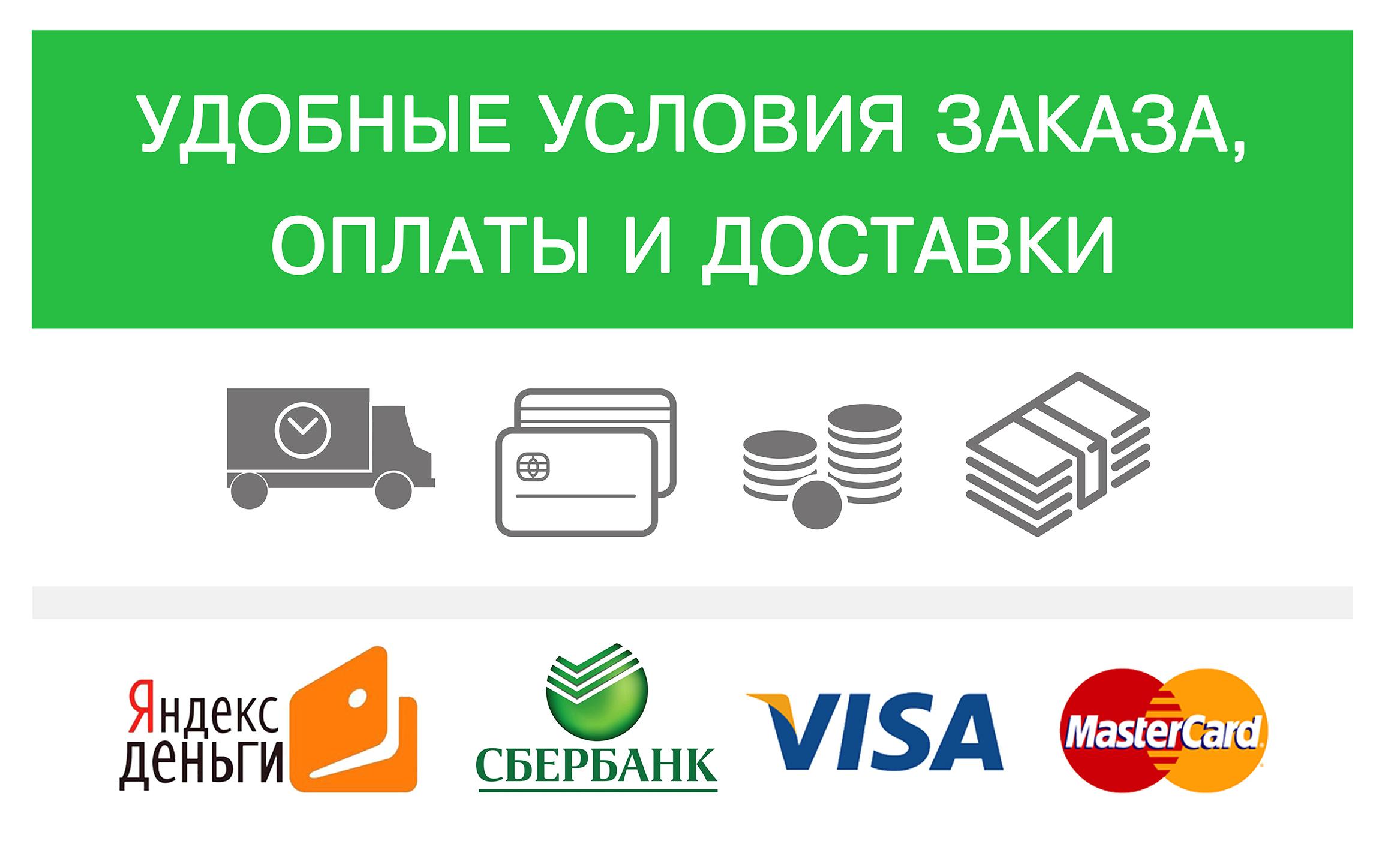 Доставка и оплата заказов в интернет-магазине