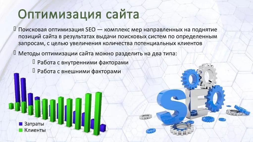 Поисковая оптимизация сайта или SEO